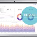 Looker per la trasformazione in un'azienda Data-Driven